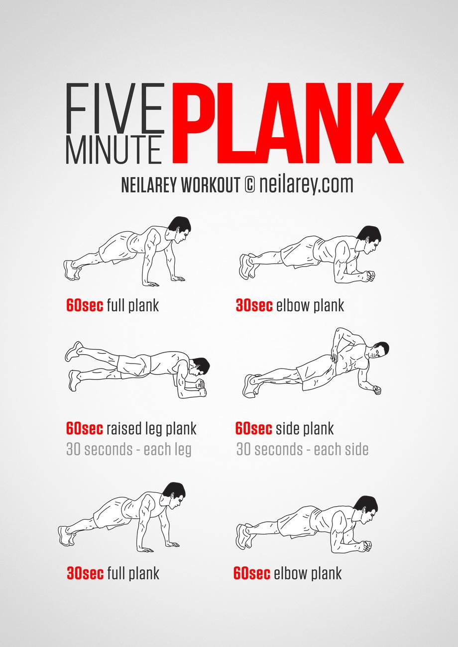Σανίδα Plank