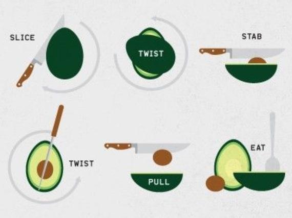Πως να καθαρίσεις κόψεις ένα αβοκάντο | Πώς καθαρίζουμε αβοκάντο